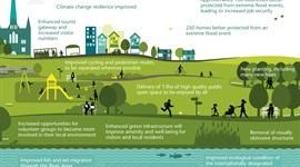 River Park Infographic_HR